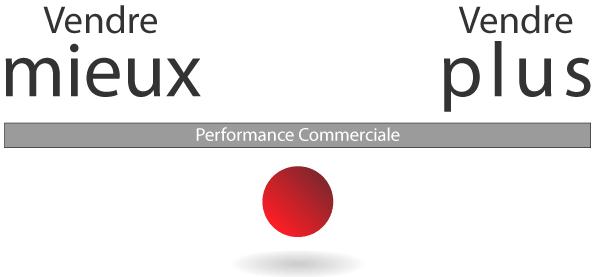 Vendre mieux et vendre plus, les 2 piliers de la performance commerciale.